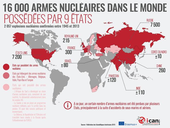 16000 armes nucleaires possedees par 9 etats